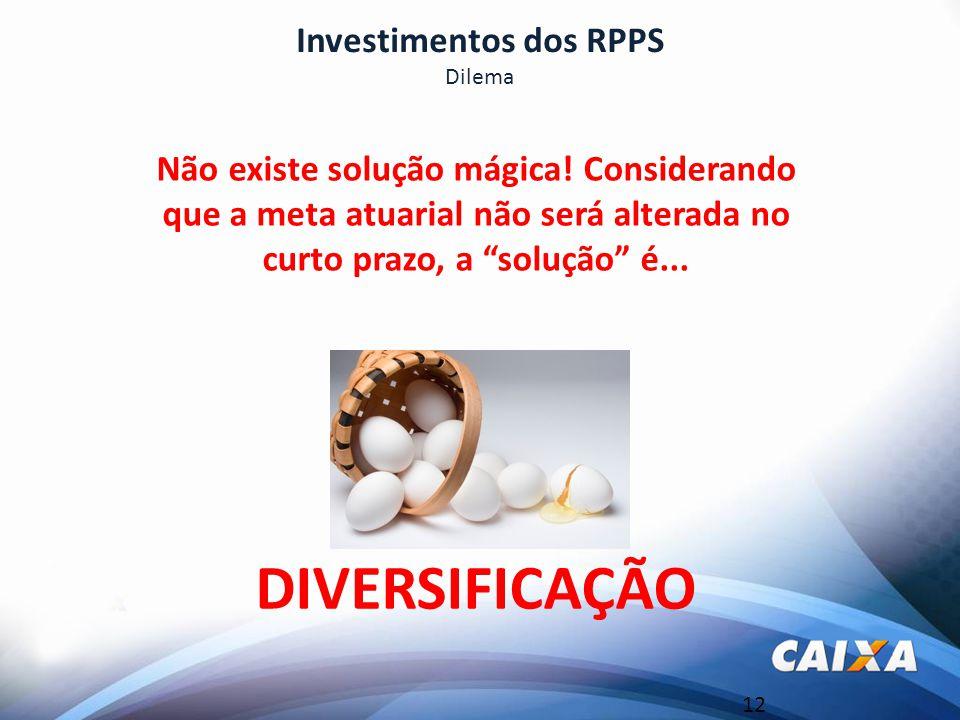 """12 Investimentos dos RPPS Dilema Não existe solução mágica! Considerando que a meta atuarial não será alterada no curto prazo, a """"solução"""" é... DIVERS"""
