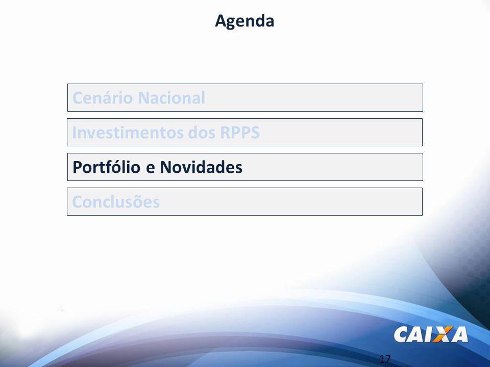 17 Agenda Cenário Nacional Investimentos dos RPPS Portfólio e Novidades Conclusões