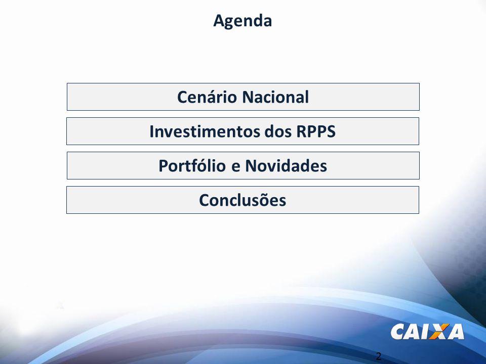 Investimentos dos RPPS Modalidade% do total Renda Fixa89,64% Renda Variável5,44% Imóveis0% Disponibilidades1,38% Ativos em enquadramento1,06% Demais bens e direitos2,47% Fonte: Secretaria de Previdência Social – dezembro/2011 Elaboração: CAIXA Distribuição dos Recursos
