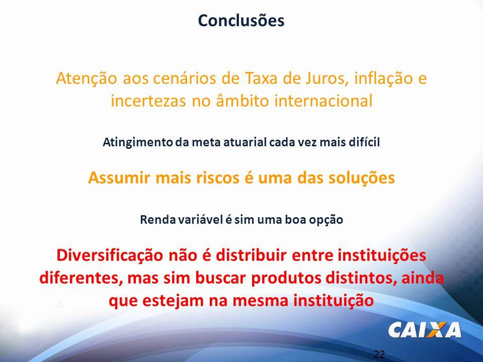 22 Conclusões Atenção aos cenários de Taxa de Juros, inflação e incertezas no âmbito internacional Atingimento da meta atuarial cada vez mais difícil