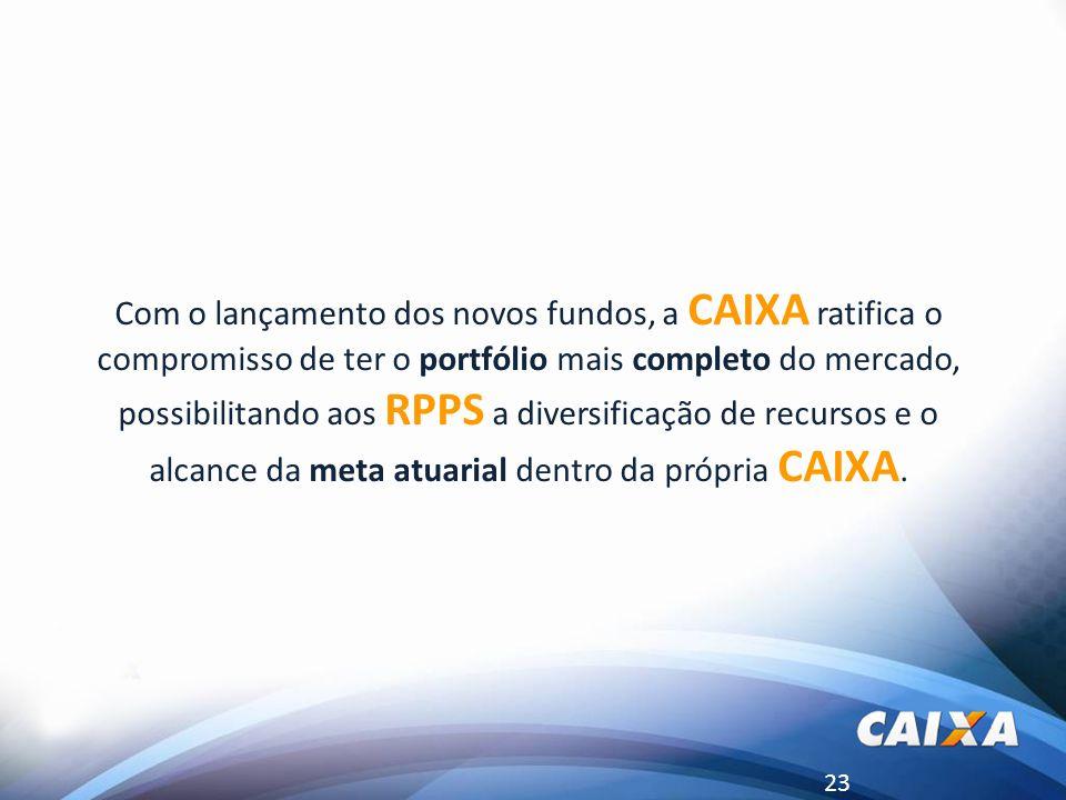 23 Com o lançamento dos novos fundos, a CAIXA ratifica o compromisso de ter o portfólio mais completo do mercado, possibilitando aos RPPS a diversificação de recursos e o alcance da meta atuarial dentro da própria CAIXA.