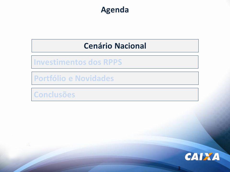 4 Cenário Nacional Início do sistema de metas de inflação 1º governo Lula Crise nos EUA