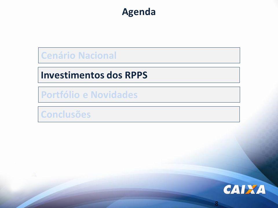 8 Agenda Cenário Nacional Investimentos dos RPPS Portfólio e Novidades Conclusões
