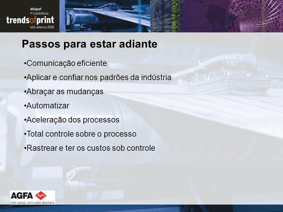 Passos para estar adiante Comunicação eficiente Aplicar e confiar nos padrões da indústria Abraçar as mudanças Automatizar Aceleração dos processos To