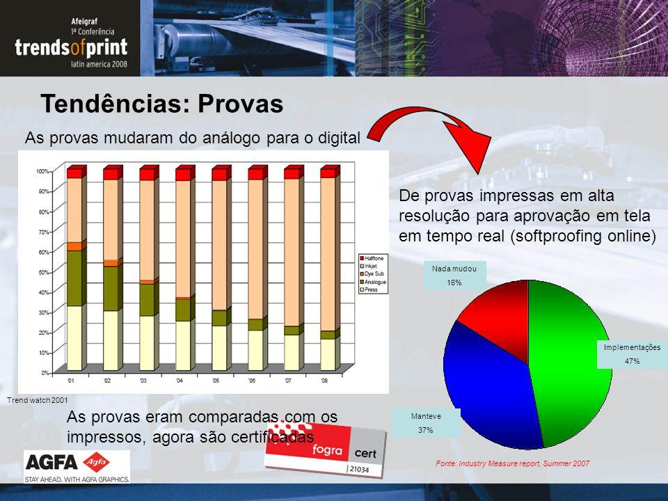 Tendências: Provas As provas mudaram do análogo para o digital De provas impressas em alta resolução para aprovação em tela em tempo real (softproofin