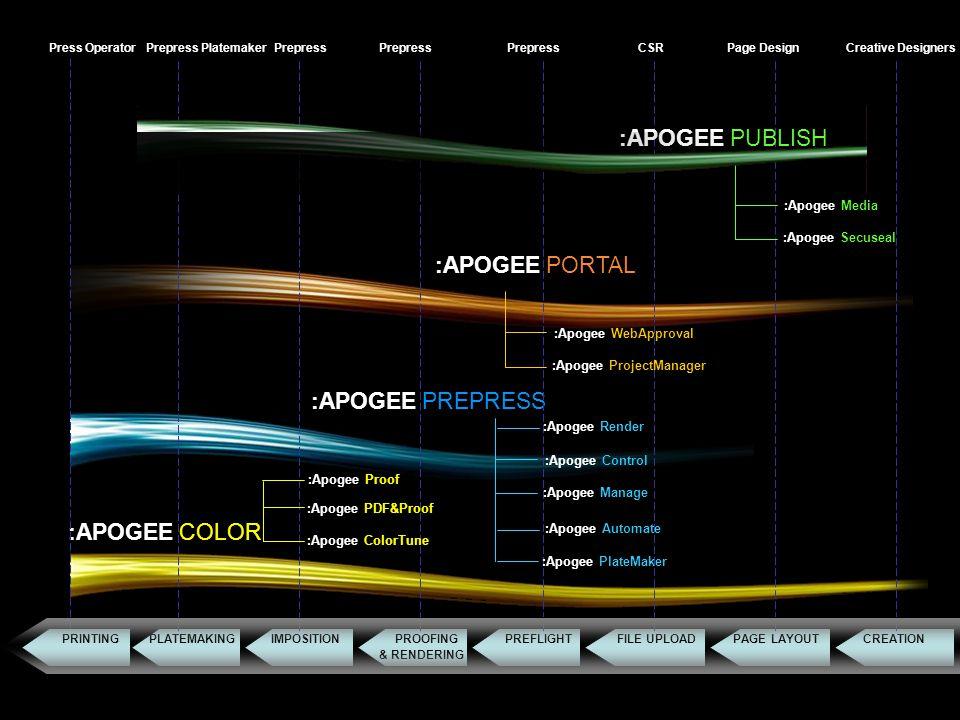 Press Operator Prepress Platemaker Prepress Prepress Prepress CSR Page Design Creative Designers PRINTING PLATEMAKING IMPOSITION PROOFING PREFLIGHT FILE UPLOAD PAGE LAYOUT CREATION & RENDERING :APOGEE PORTAL :APOGEE PREPRESS :APOGEE COLOR :Apogee Media :Apogee Secuseal :Apogee WebApproval :Apogee ProjectManager :APOGEE Suite :Apogee Control :Apogee Manage :Apogee Automate :Apogee Render :Apogee PlateMaker :Apogee PDF&Proof :Apogee ColorTune :Apogee Proof :APOGEE PUBLISH :Apogee Suite