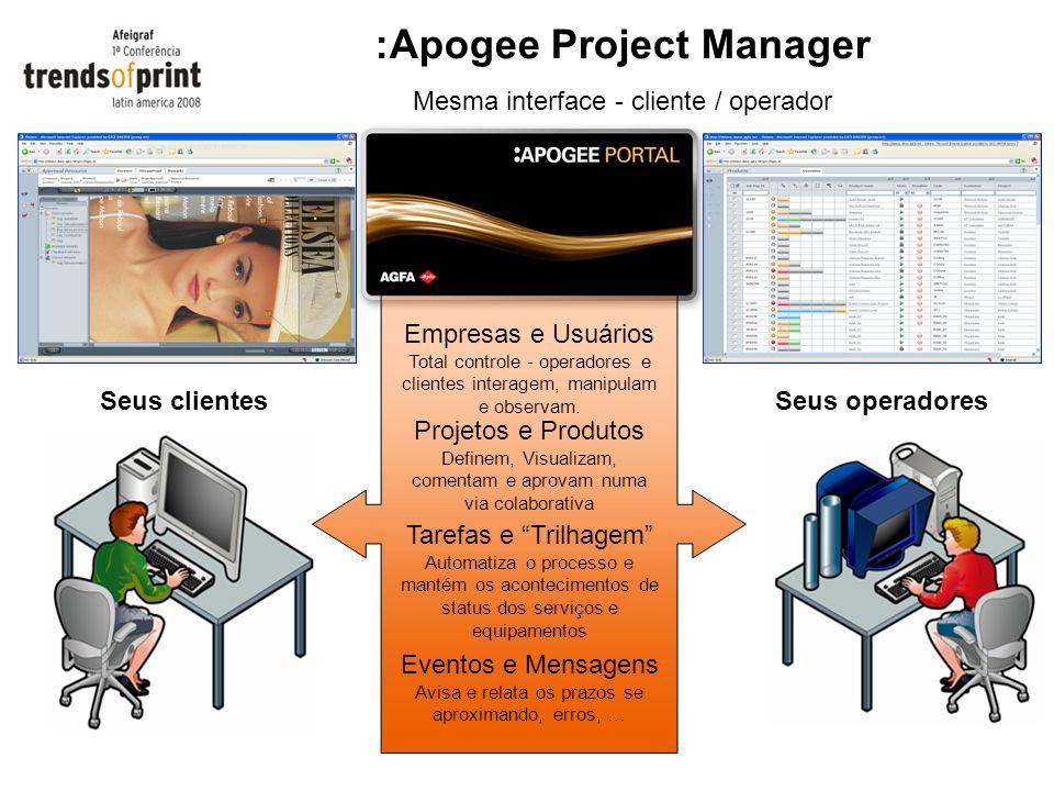 Seus clientesSeus operadores Empresas e Usuários Total controle - operadores e clientes interagem, manipulam e observam. Projetos e Produtos Definem,