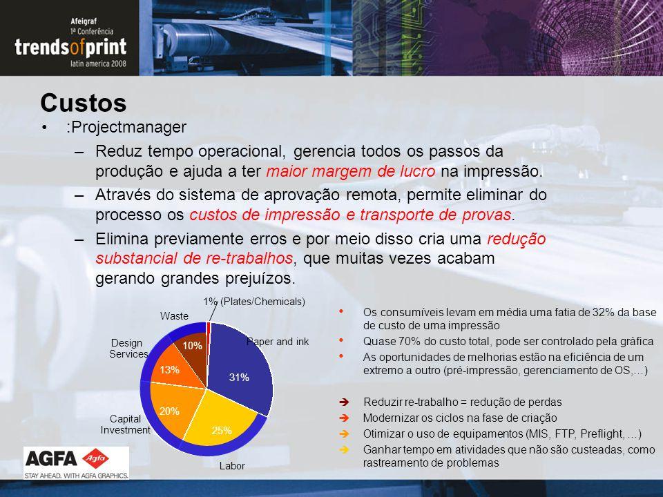 Custos :Projectmanager –Reduz tempo operacional, gerencia todos os passos da produção e ajuda a ter maior margem de lucro na impressão. –Através do si