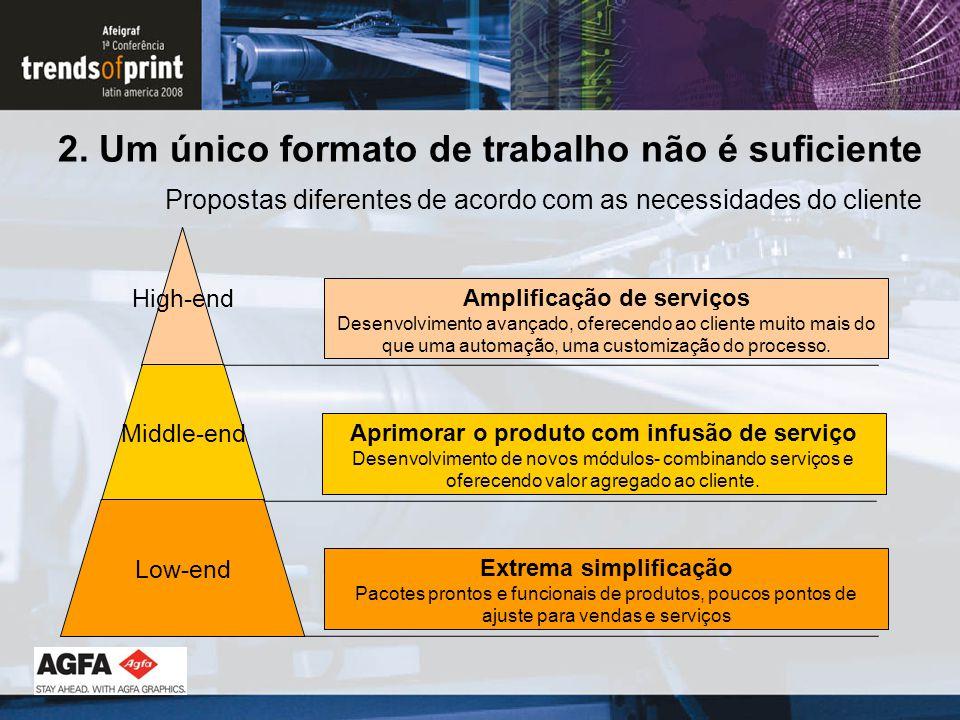 2. Um único formato de trabalho não é suficiente Propostas diferentes de acordo com as necessidades do cliente Amplificação de serviços Desenvolviment