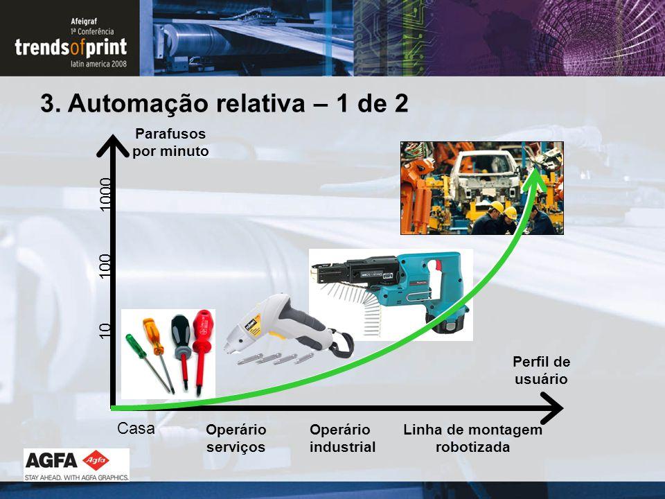 3. Automação relativa – 1 de 2 Casa Operário serviços Operário industrial Linha de montagem robotizada Perfil de usuário Parafusos por minuto 10 100 1