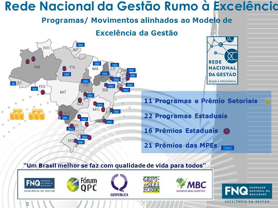5 Rede Nacional da Gestão Rumo à Excelência R MPE S 11 Programas e Prêmio Setoriais 22 Programas Estaduais 16 Prêmios Estaduais 21 Prêmios das MPEs Pr