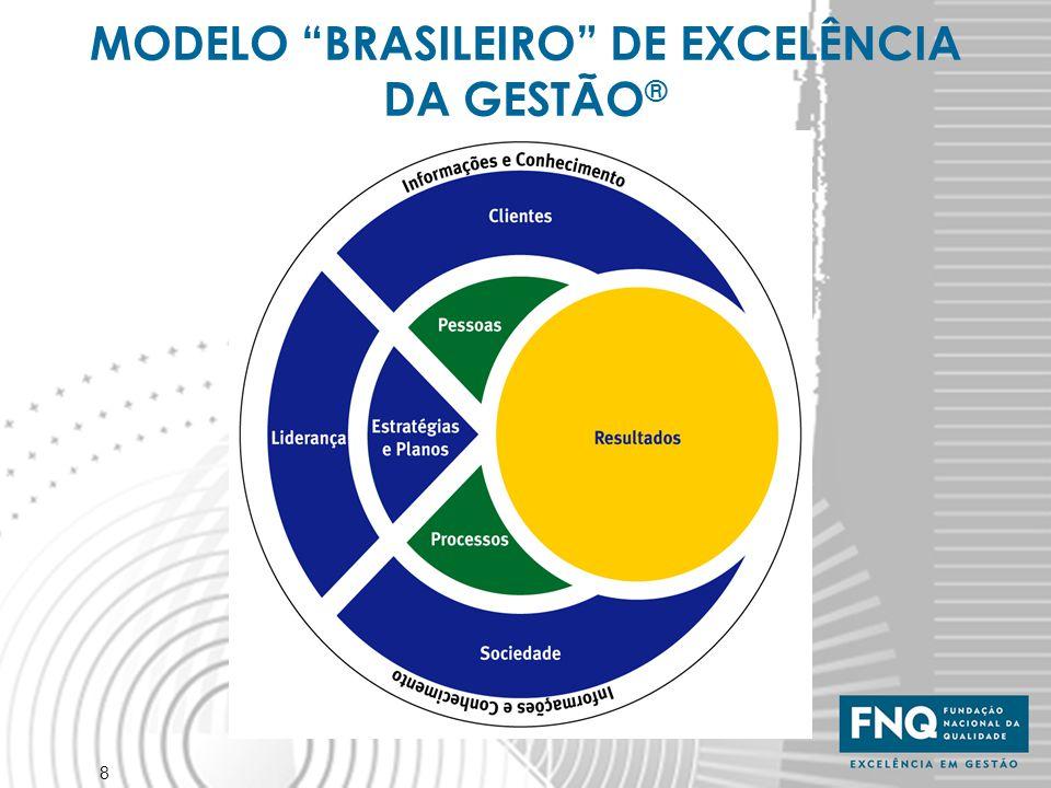 """8 MODELO """"BRASILEIRO"""" DE EXCELÊNCIA DA GESTÃO ®"""