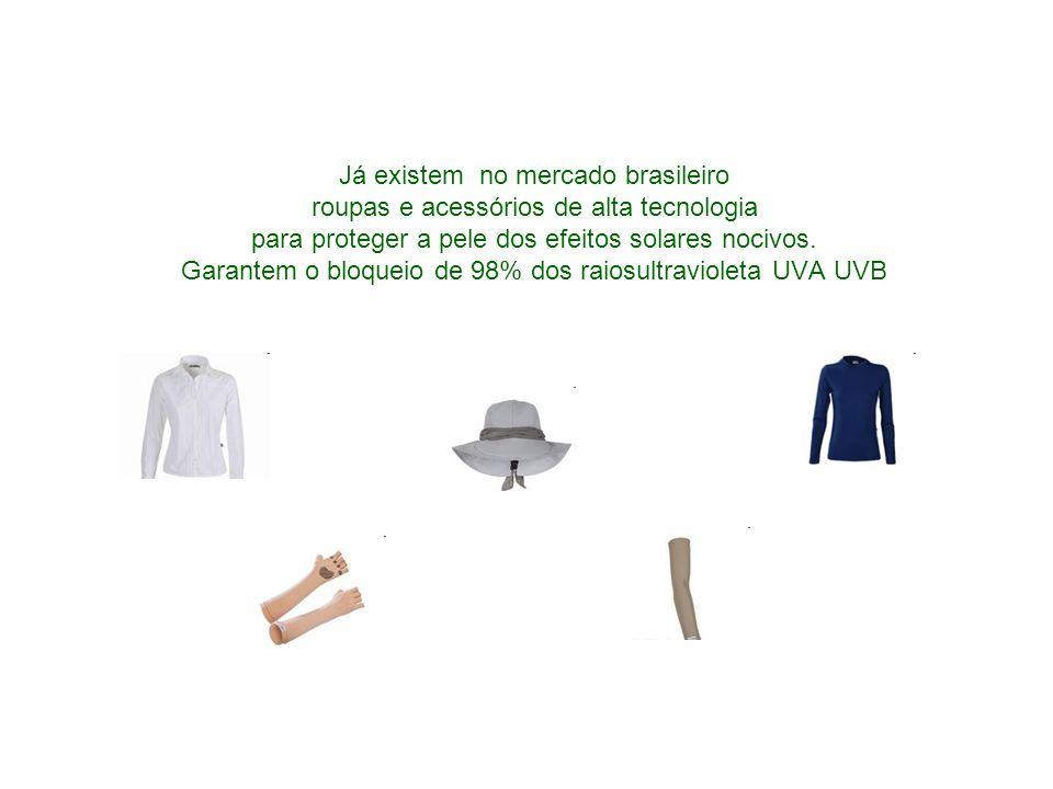 Já existem no mercado brasileiro roupas e acessórios de alta tecnologia para proteger a pele dos efeitos solares nocivos. Garantem o bloqueio de 98% d