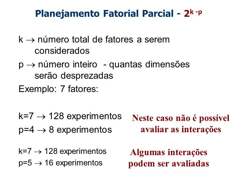Planejamento Fatorial Parcial - 2 k -p k  número total de fatores a serem considerados p  número inteiro - quantas dimensões serão desprezadas Exemp