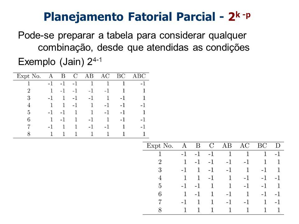 Planejamento Fatorial Parcial - 2 k -p Pode-se preparar a tabela para considerar qualquer combinação, desde que atendidas as condições Exemplo (Jain)