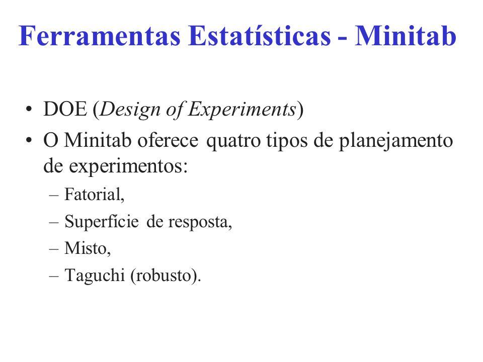 Ferramentas Estatísticas - Minitab DOE (Design of Experiments) O Minitab oferece quatro tipos de planejamento de experimentos: –Fatorial, –Superfície