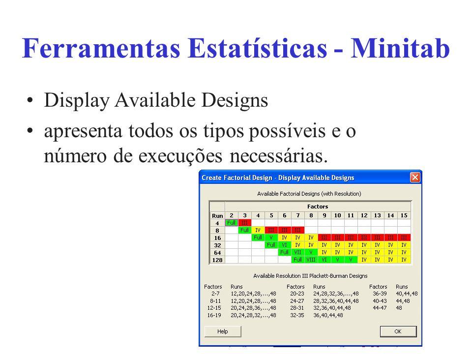 Ferramentas Estatísticas - Minitab Display Available Designs apresenta todos os tipos possíveis e o número de execuções necessárias.