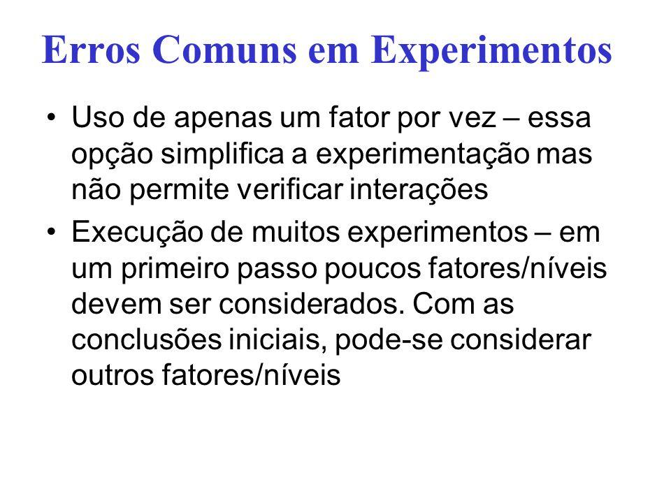 Erros Comuns em Experimentos Uso de apenas um fator por vez – essa opção simplifica a experimentação mas não permite verificar interações Execução de