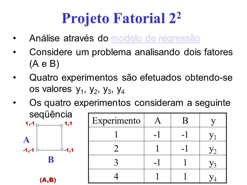 Projeto Fatorial 2 2 Análise através do modelo de regressãomodelo de regressão Considere um problema analisando dois fatores (A e B) Quatro experiment