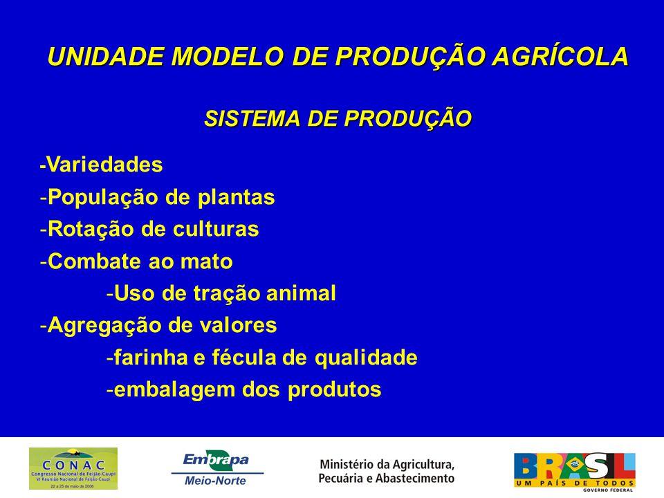 UNIDADE MODELO DE PRODUÇÃO AGRÍCOLA SISTEMA DE PRODUÇÃO - Variedades -População de plantas -Rotação de culturas -Combate ao mato -Uso de tração animal -Agregação de valores -farinha e fécula de qualidade -embalagem dos produtos