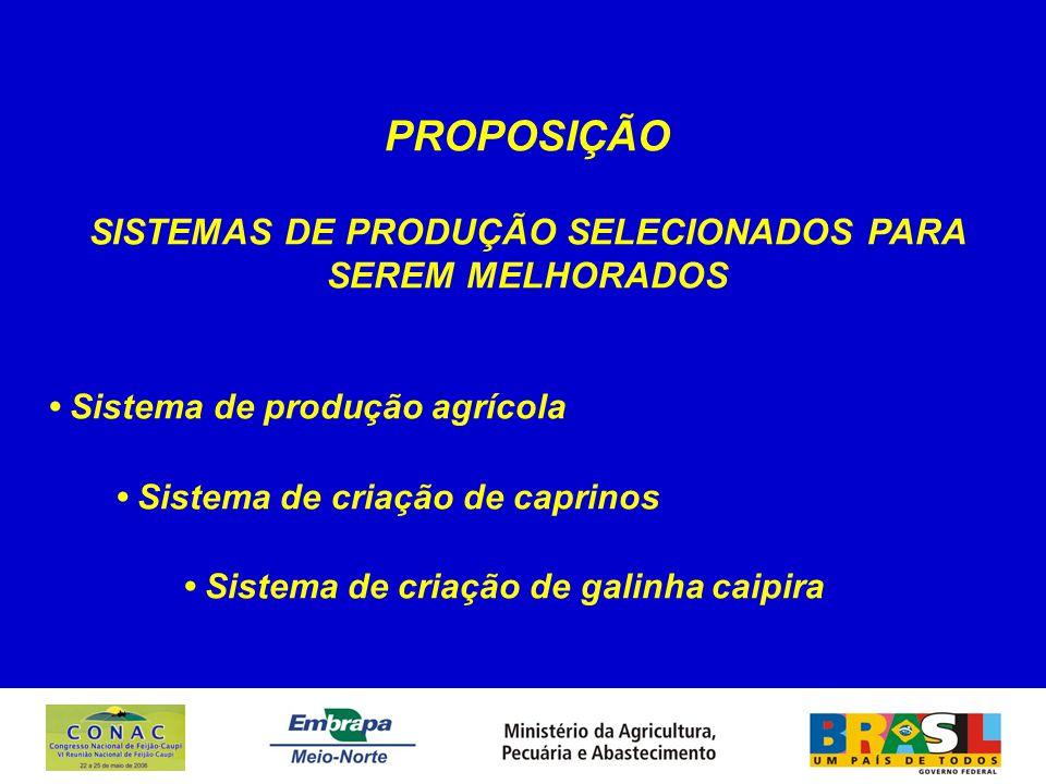PROPOSIÇÃO SISTEMAS DE PRODUÇÃO SELECIONADOS PARA SEREM MELHORADOS Sistema de produção agrícola Sistema de criação de caprinos Sistema de criação de galinha caipira