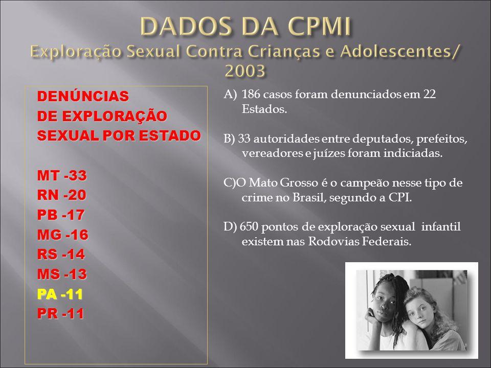  De 2003 a 2008  Crescimento de 106,4%