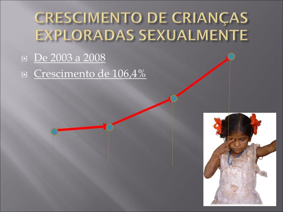 Violência sexual é gênero, do qual o abuso e a exploração sexual se constituem espécies (conceituação levada a efeito pelo Serviço de Enfrentamento à Violência, ao Abuso e a Exploração Sexual de Crianças e Adolescentes (antigo Programa Sentinela), desenvolvido pelo Ministério do Desenvolvimento Social e Combate à Fome)