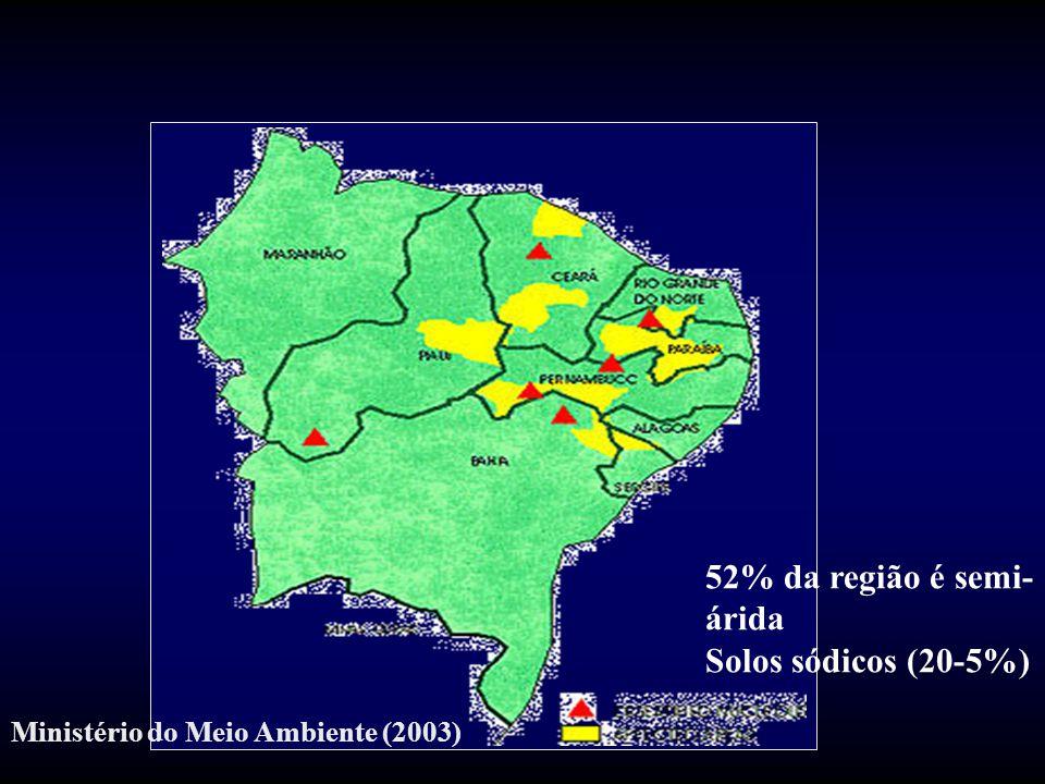 52% da região é semi- árida Solos sódicos (20-5%) Ministério do Meio Ambiente (2003)