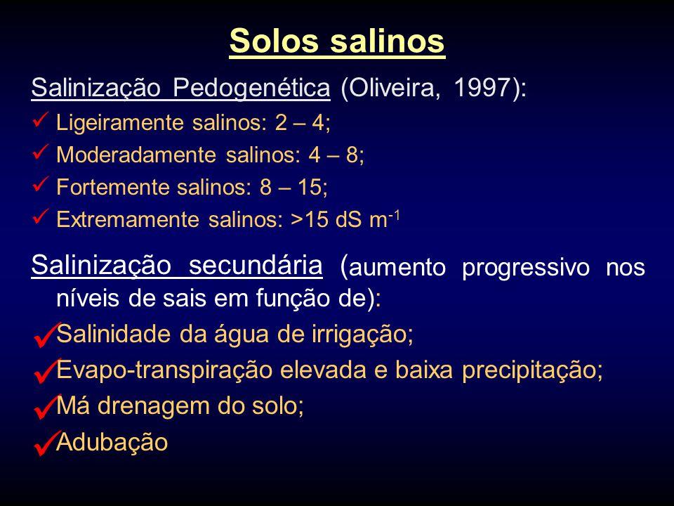 Solos salinos Salinização Pedogenética (Oliveira, 1997): Ligeiramente salinos: 2 – 4; Moderadamente salinos: 4 – 8; Fortemente salinos: 8 – 15; Extrem