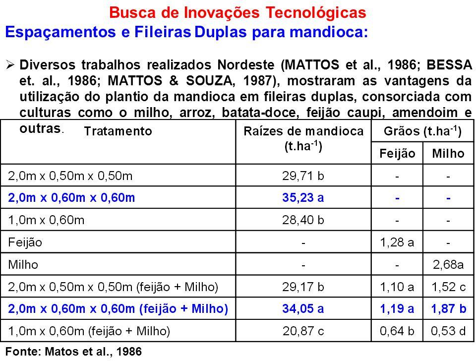 Busca de Inovações Tecnológicas Espaçamentos e Fileiras Duplas para mandioca:  Diversos trabalhos realizados Nordeste (MATTOS et al., 1986; BESSA et.