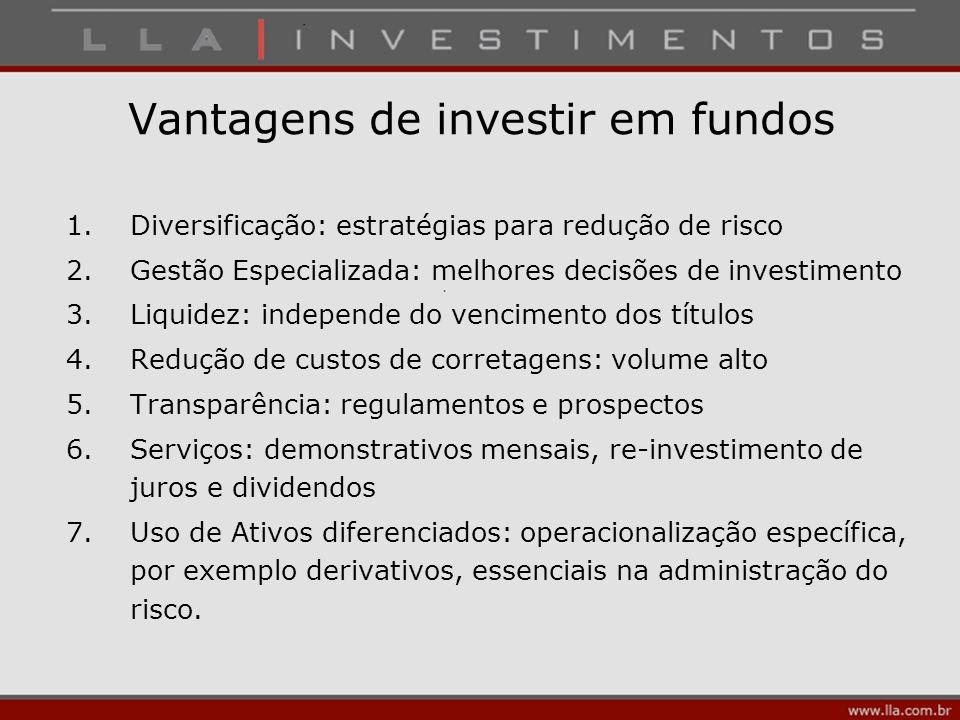 Vantagens de investir em fundos 1.Diversificação: estratégias para redução de risco 2.Gestão Especializada: melhores decisões de investimento 3.Liquid