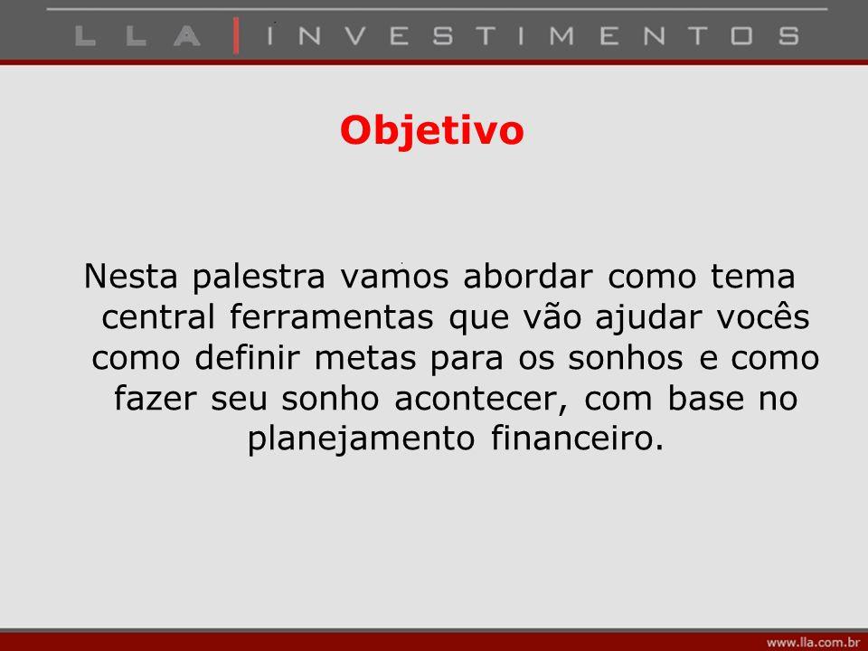 Exemplo de construção de patrimônio Valor MensalTempoValor investidoTaxa mensal Valor final R$ 100,0010R$ 12.000,001%R$ 23.233,91 R$ 100,0020R$ 24.000,001%R$ 99.914,79 R$ 100,002+ 1%R$ 2.700,00 R$ 300,003+ 1%R$ 13.000,00 R$ 500,005+ 1%R$ 41.200,00 R$ 1.000,0010+ 1%R$ 232.000,00 Total20R$ 163.200,001%R$ 1.000.000,00