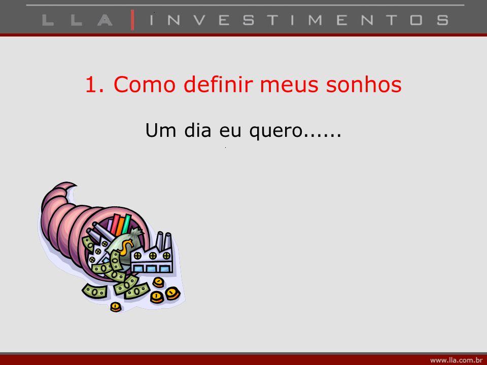 4.Como escolher o Melhor Investimento.