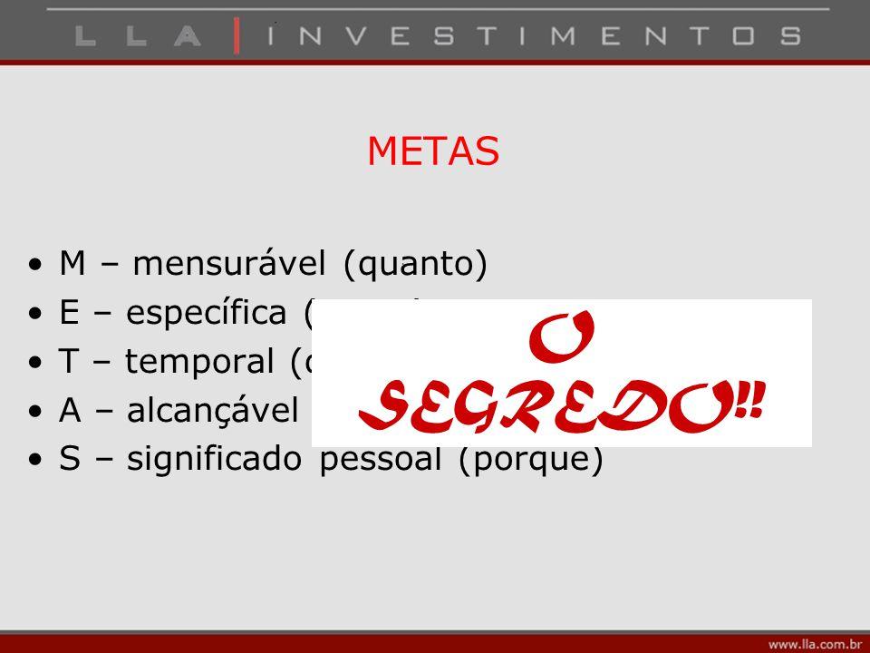 METAS M – mensurável (quanto) E – específica (o que) T – temporal (quando) A – alcançável (como) S – significado pessoal (porque) O SEGREDO!!