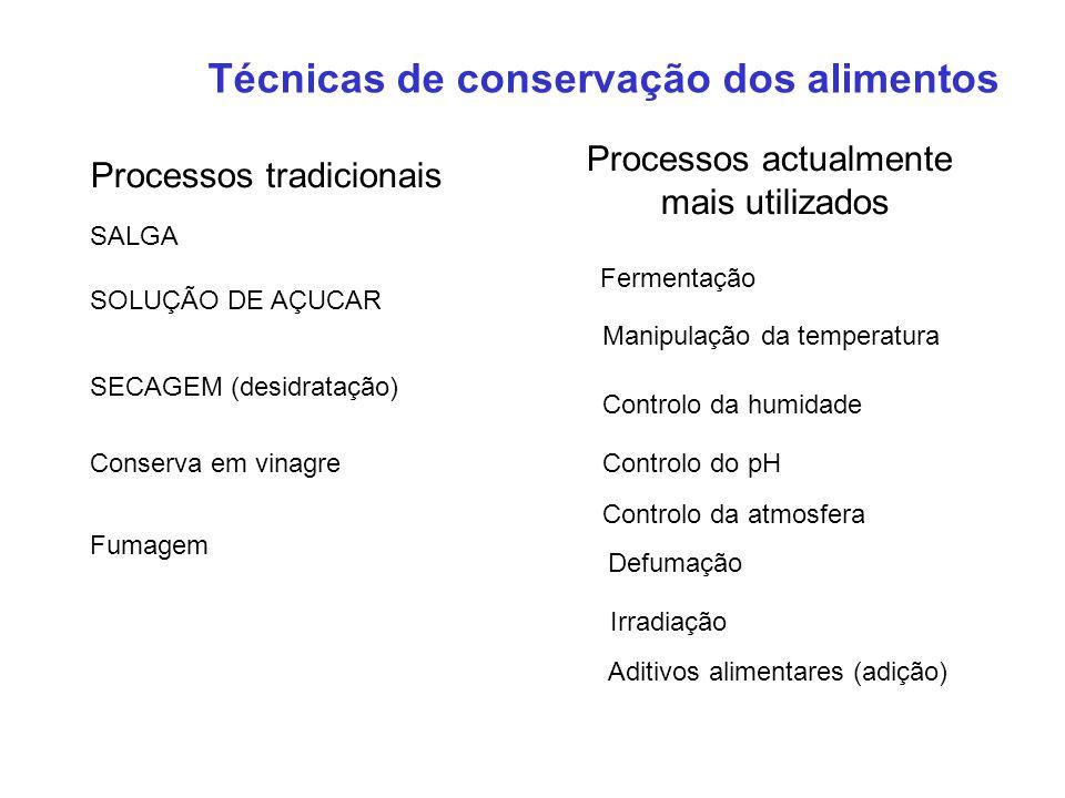 Técnicas de conservação dos alimentos Processos tradicionais Conserva em vinagre Processos actualmente mais utilizados SALGA SOLUÇÃO DE AÇUCAR SECAGEM