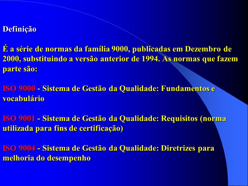 Definição É a série de normas da família 9000, publicadas em Dezembro de 2000, substituindo a versão anterior de 1994. As normas que fazem parte são: