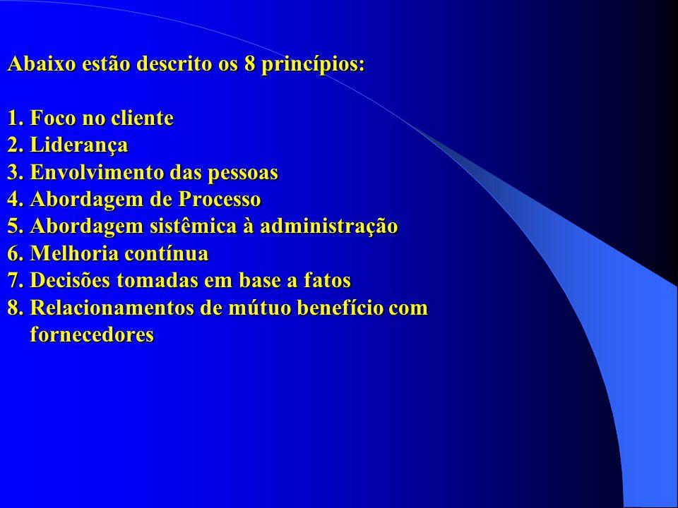 Abaixo estão descrito os 8 princípios: 1. Foco no cliente 2. Liderança 3. Envolvimento das pessoas 4. Abordagem de Processo 5. Abordagem sistêmica à a