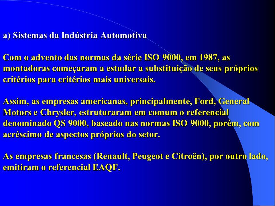 a) Sistemas da Indústria Automotiva Com o advento das normas da série ISO 9000, em 1987, as montadoras começaram a estudar a substituição de seus próprios critérios para critérios mais universais.