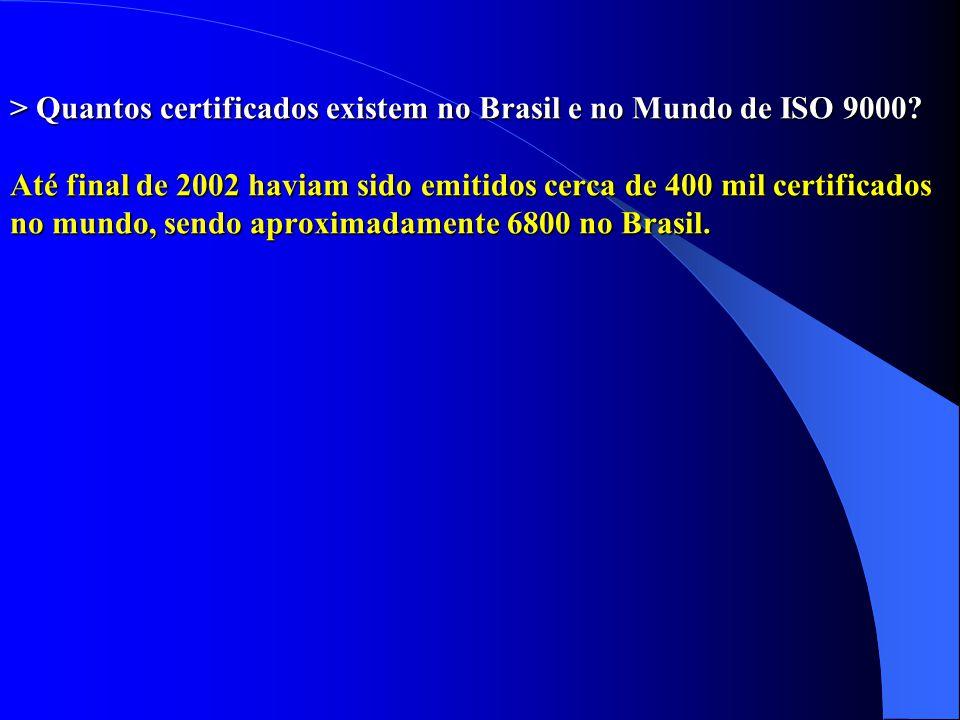 > Quantos certificados existem no Brasil e no Mundo de ISO 9000? Até final de 2002 haviam sido emitidos cerca de 400 mil certificados no mundo, sendo
