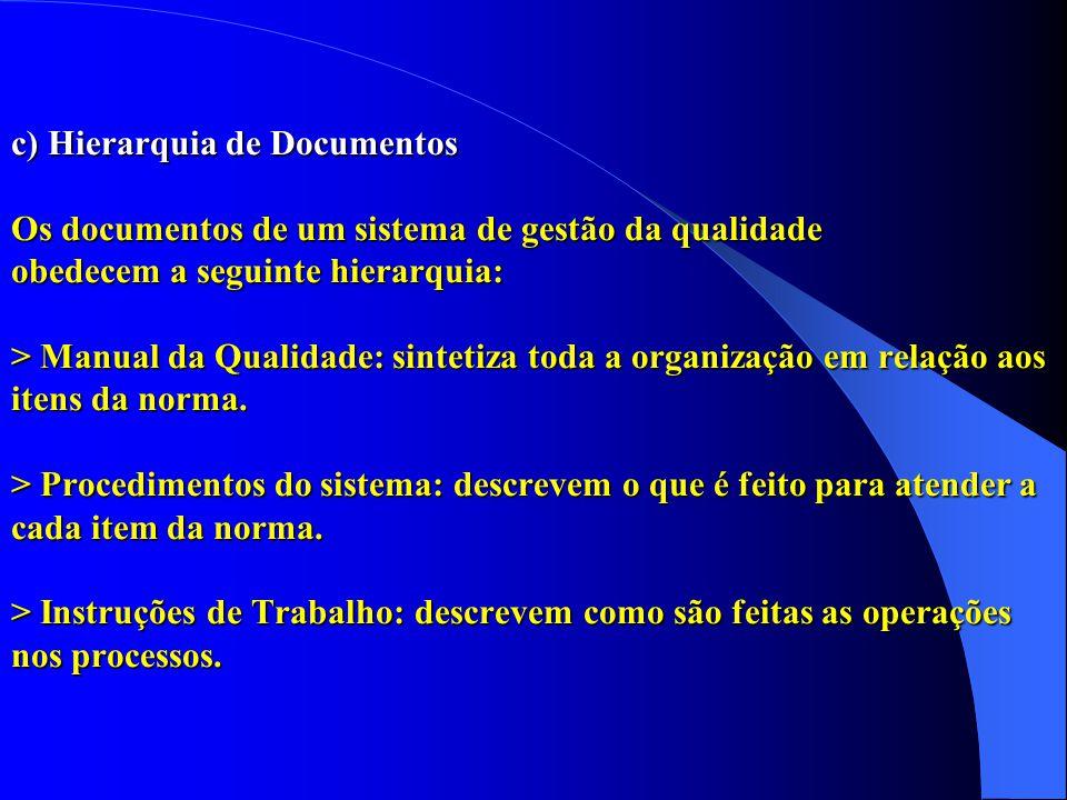 c) Hierarquia de Documentos Os documentos de um sistema de gestão da qualidade obedecem a seguinte hierarquia: > Manual da Qualidade: sintetiza toda a organização em relação aos itens da norma.