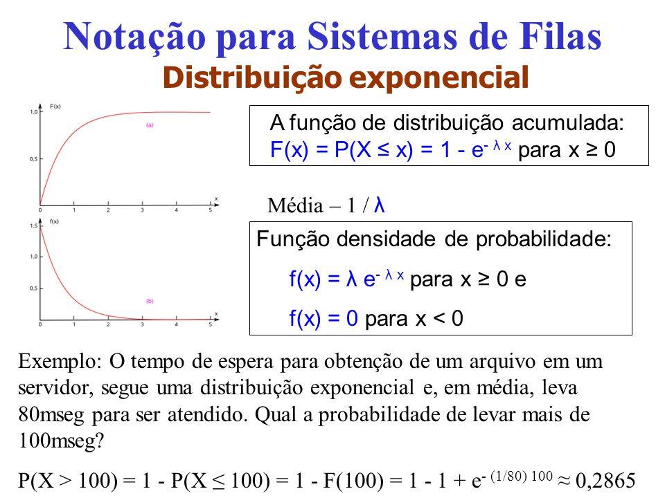 Notação para Sistemas de Filas Distribuição exponencial Função densidade de probabilidade: f(x) = λ e - λ x para x ≥ 0 e f(x) = 0 para x < 0 A função