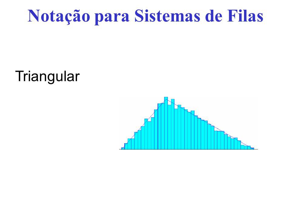 Notação para Sistemas de Filas Triangular