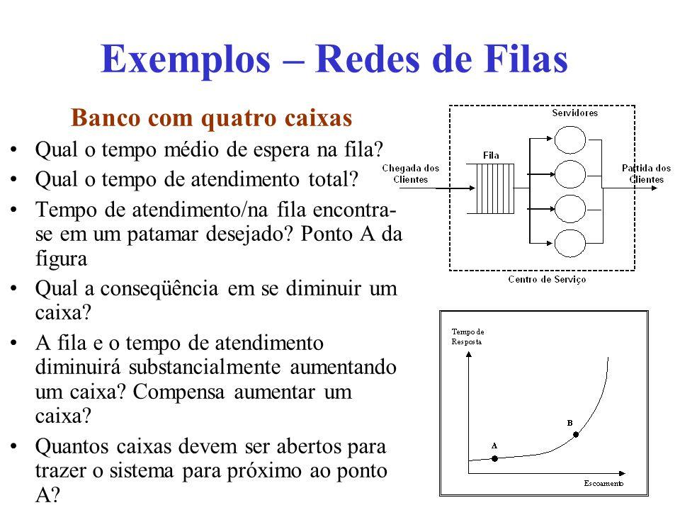 Exemplos – Redes de Filas Banco com quatro caixas Qual o tempo médio de espera na fila? Qual o tempo de atendimento total? Tempo de atendimento/na fil