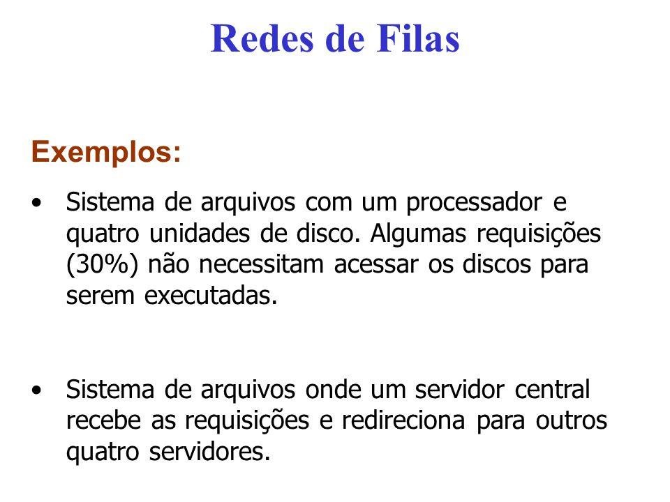 Redes de Filas Exemplos: Sistema de arquivos com um processador e quatro unidades de disco. Algumas requisições (30%) não necessitam acessar os discos