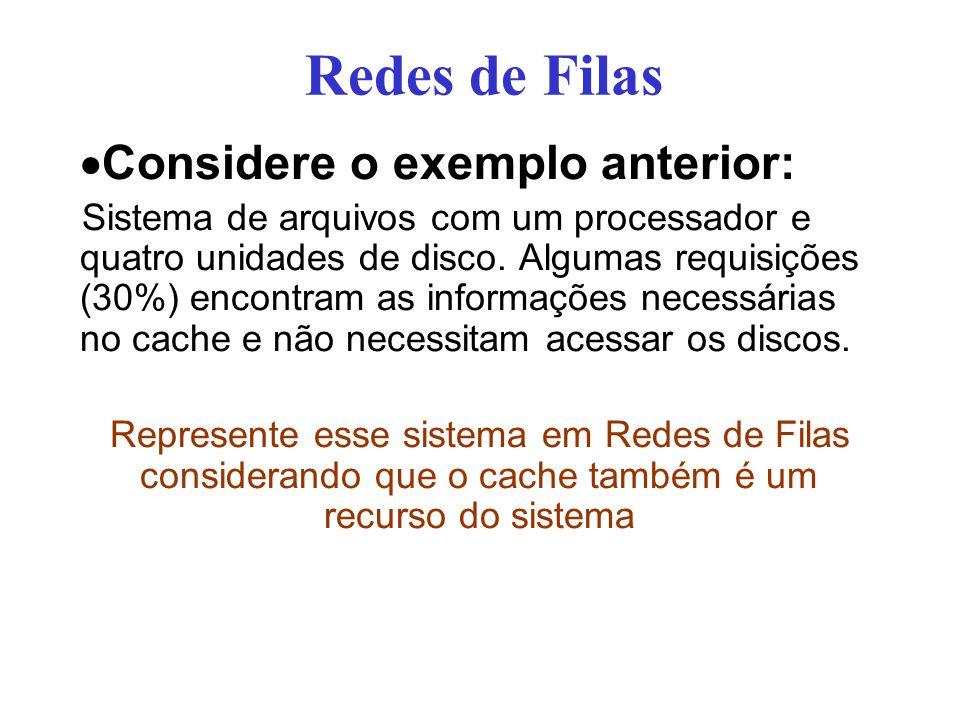 Redes de Filas  Considere o exemplo anterior: Sistema de arquivos com um processador e quatro unidades de disco. Algumas requisições (30%) encontram