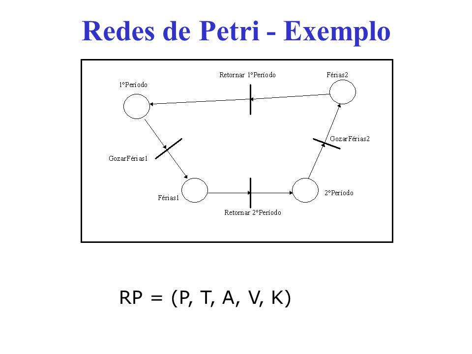 RP = (P, T, A, V, K)