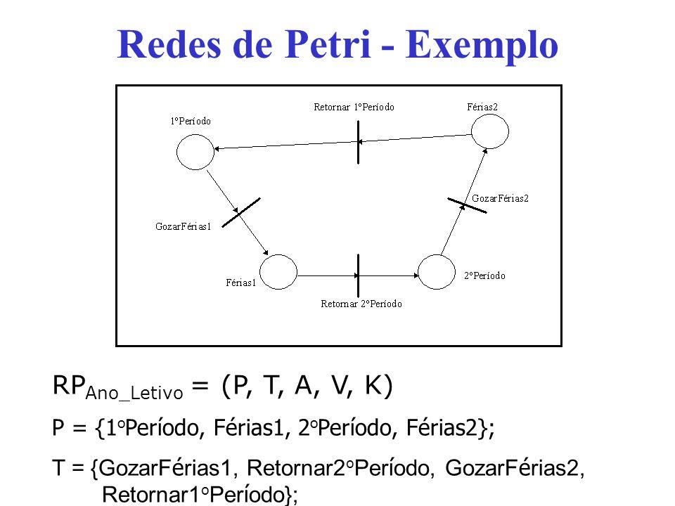 Redes de Petri - Exemplo RP Ano_Letivo = (P, T, A, V, K) P = {1 o Período, Férias1, 2 o Período, Férias2}; T = {GozarF é rias1, Retornar2 o Per í odo,