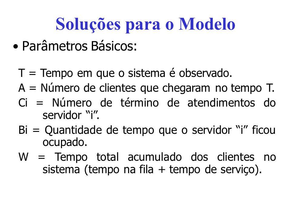 Soluções para o Modelo Parâmetros Básicos: T = Tempo em que o sistema é observado. A = Número de clientes que chegaram no tempo T. Ci = Número de térm
