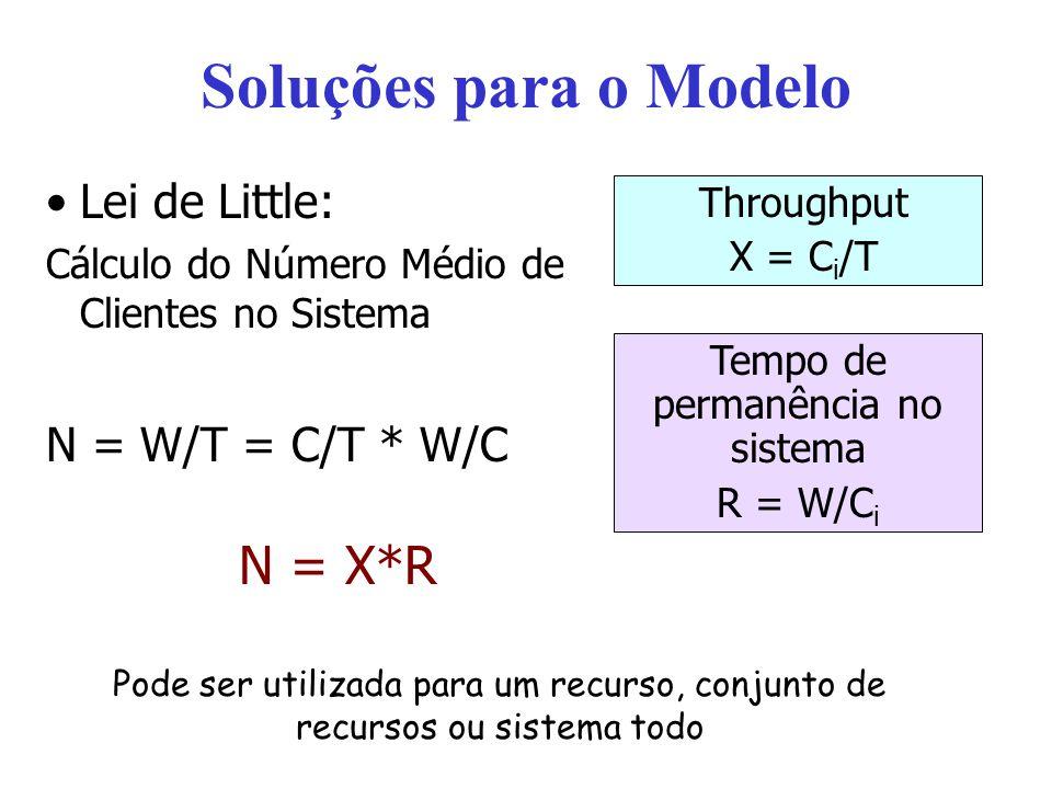 Soluções para o Modelo Lei de Little: Cálculo do Número Médio de Clientes no Sistema N = W/T = C/T * W/C Throughput X = C i /T Tempo de permanência no