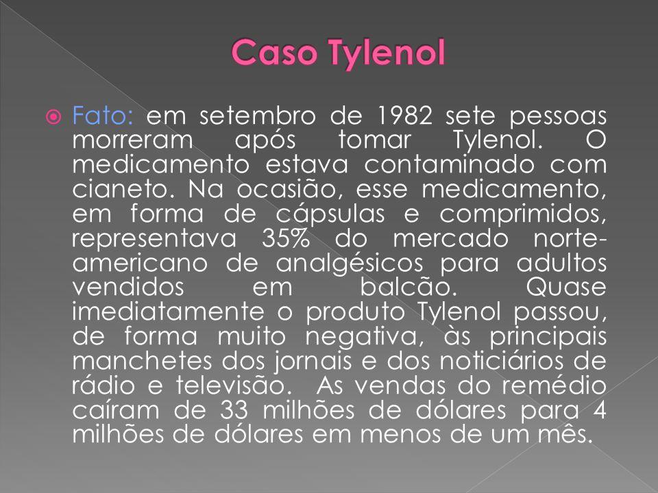  Fato: em setembro de 1982 sete pessoas morreram após tomar Tylenol. O medicamento estava contaminado com cianeto. Na ocasião, esse medicamento, em f